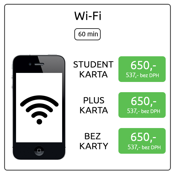 iPhone 4s - WiFi