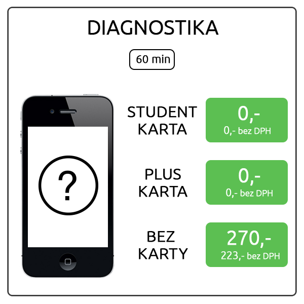 iPhone 4s - diagnostika