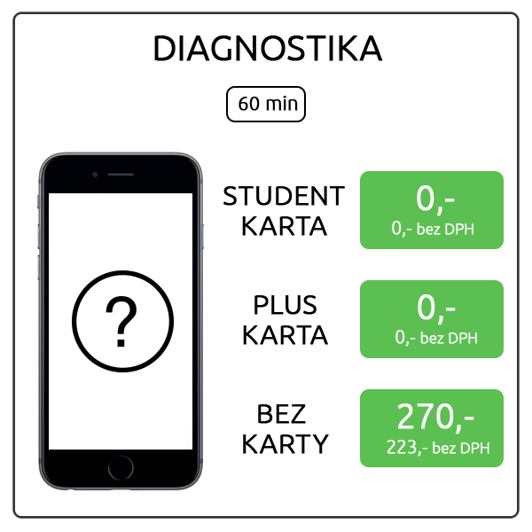 iPhone 6s - diagnostika