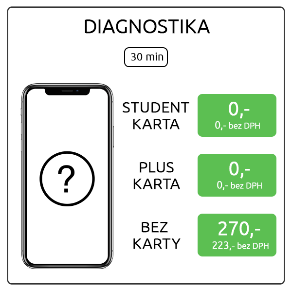 iPhone Xs Max - diagnostika